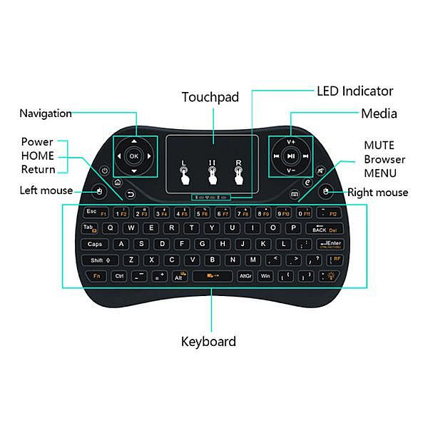 Mini Air Mouse Wireless Keyboard RGB